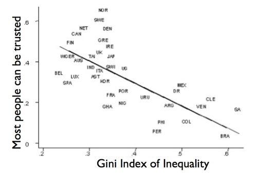 Inequality.001