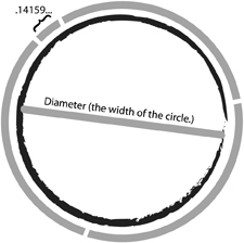 Circle_diagram1
