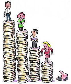Wage-inequality