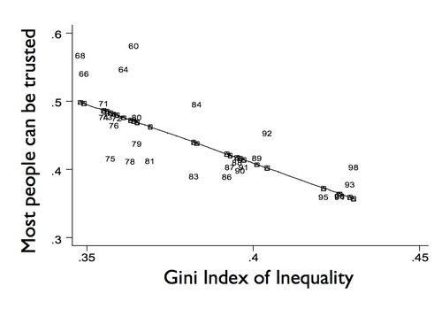 Inequality.003