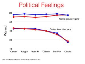 Political Feelings.020